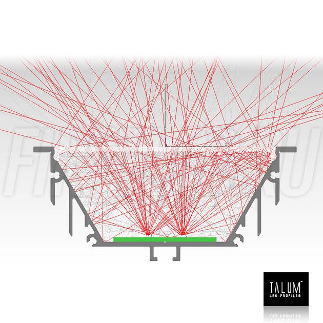 Рассеивание света светодиодной ленты в профиле TALUM E92.40