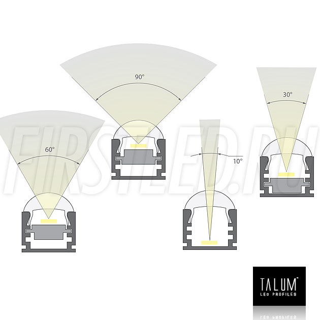 Накладной алюминиевый светодиодный профиль TALUM W16.12G со специальной алюминиевой вставкой позволяющей выбирать угол освещения 10°, 30°, 60° или 90° градусов.