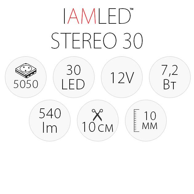 Светодиодная лента IAMLED STEREO 30, характеристики