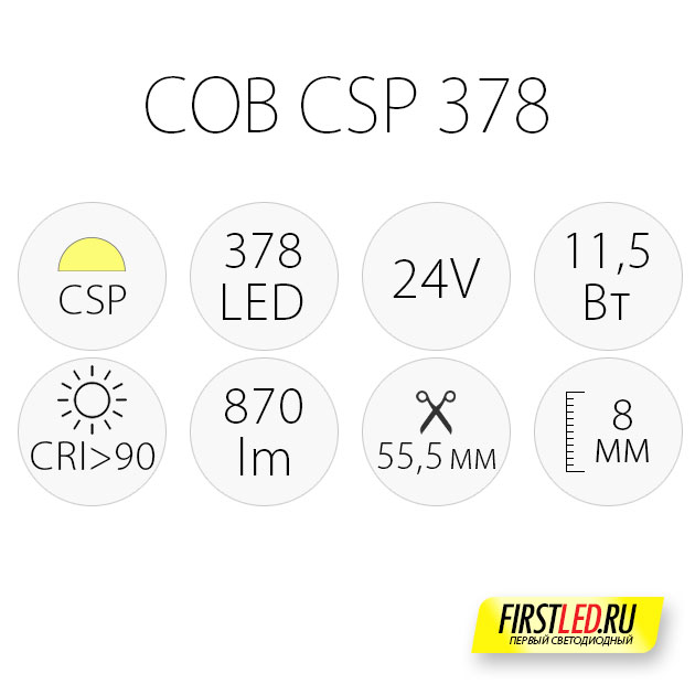 Светодиодная лента COB CSP 378 (11.5W), характеристики